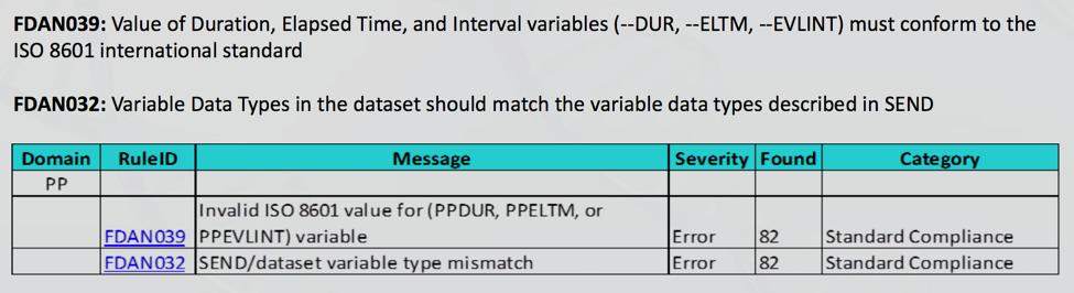 PointCross Validator Study.png